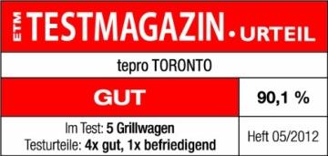 Klassiker Tepro Toronto Holzkohlegrill